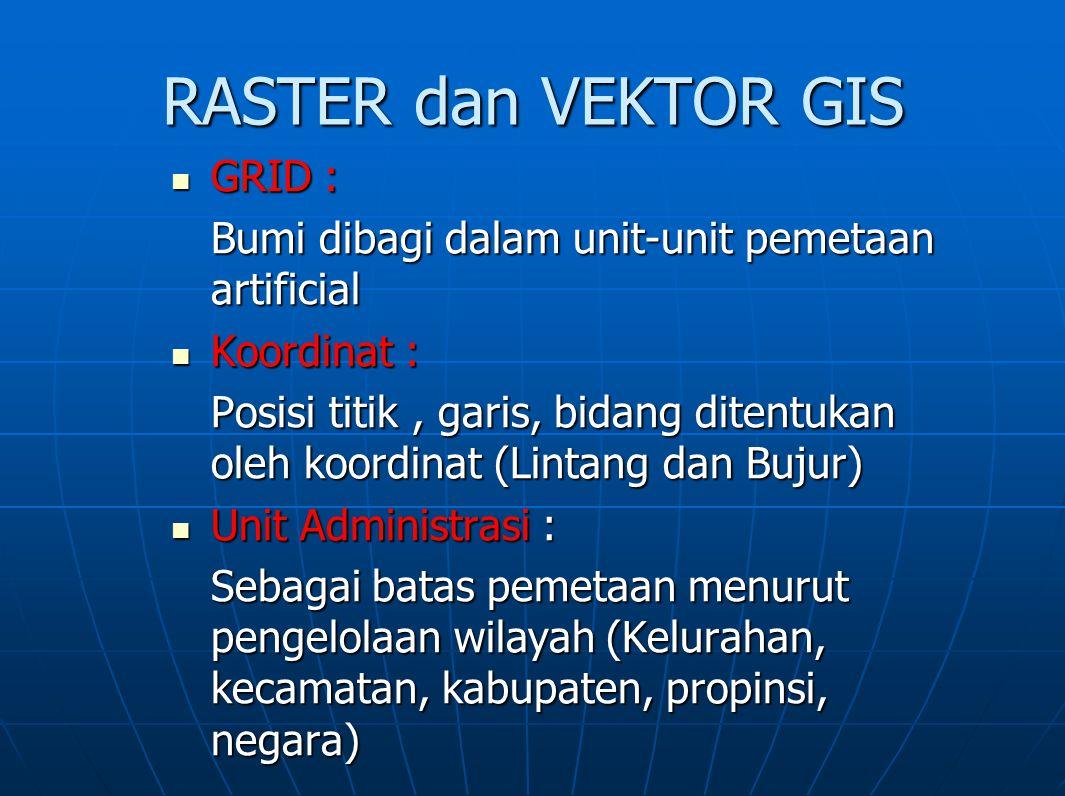 RASTER dan VEKTOR GIS GRID : GRID : Bumi dibagi dalam unit-unit pemetaan artificial Koordinat : Koordinat : Posisi titik, garis, bidang ditentukan ole
