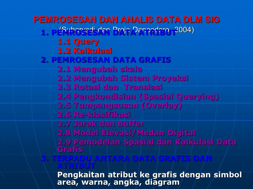 PEMROSESAN DAN ANALIS DATA DLM SIG (Suharyadi dan Projo Danoedoro, 2004) 1. PEMROSESAN DATA ATRIBUT 1.1 Query 1.2 Kalkulasi 2. PEMROSESAN DATA GRAFIS