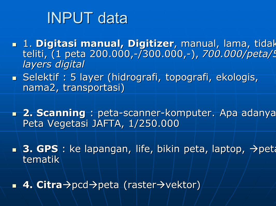 INPUT data 1. Digitasi manual, Digitizer, manual, lama, tidak teliti, (1 peta 200.000,-/300.000,-), 700.000/peta/5 layers digital 1. Digitasi manual,