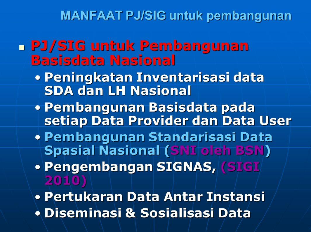 MANFAAT PJ/SIG untuk pembangunan PJ/SIG untuk Pembangunan Basisdata Nasional PJ/SIG untuk Pembangunan Basisdata Nasional Peningkatan Inventarisasi dat
