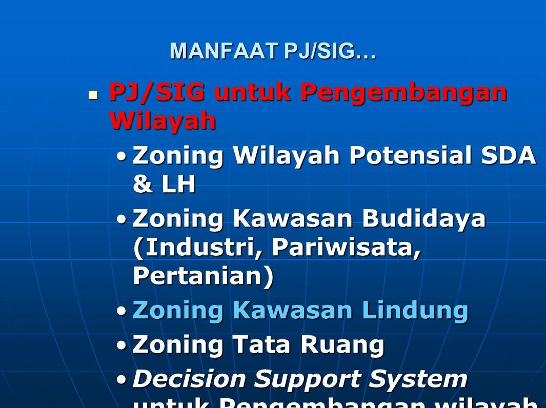 MANFAAT PJ/SIG… PJ/SIG untuk Pengembangan Wilayah PJ/SIG untuk Pengembangan Wilayah Zoning Wilayah Potensial SDA & LHZoning Wilayah Potensial SDA & LH