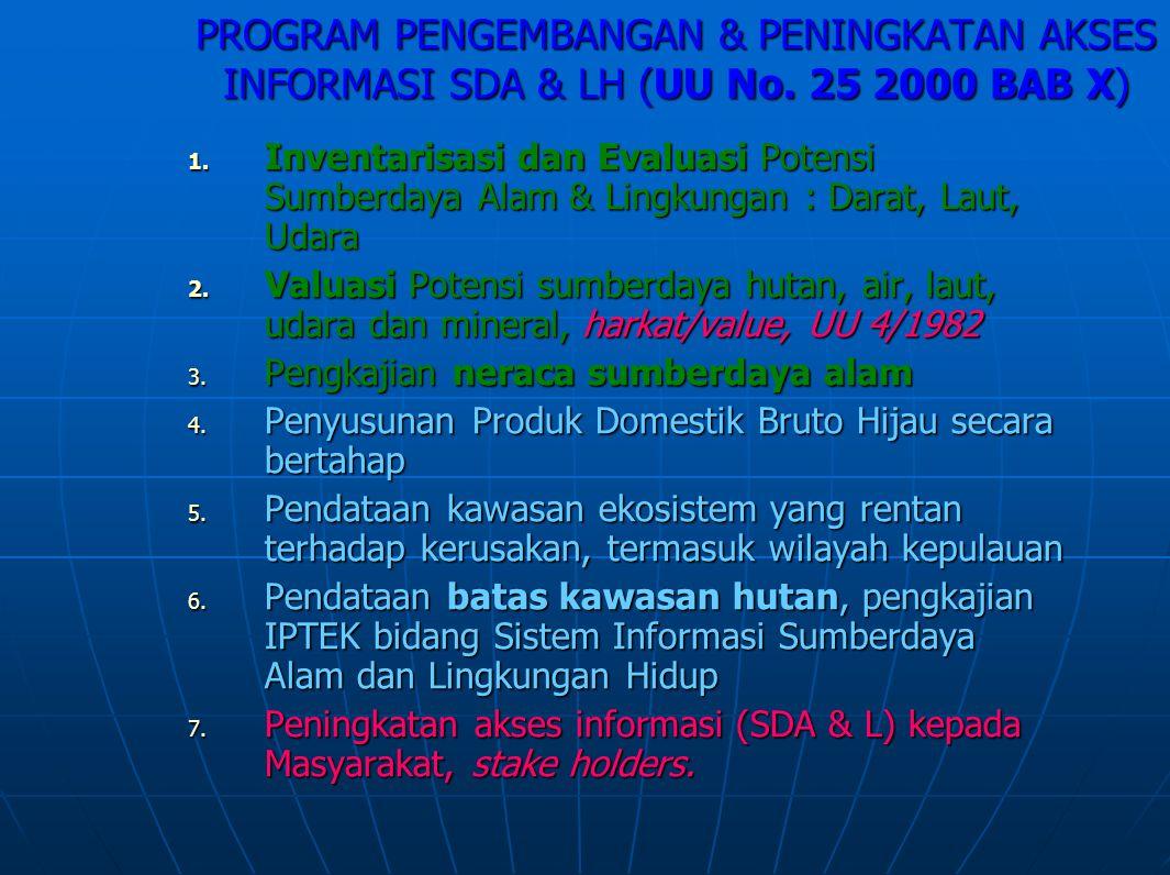 PROGRAM PENGEMBANGAN & PENINGKATAN AKSES INFORMASI SDA & LH (UU No. 25 2000 BAB X) 1. Inventarisasi dan Evaluasi Potensi Sumberdaya Alam & Lingkungan