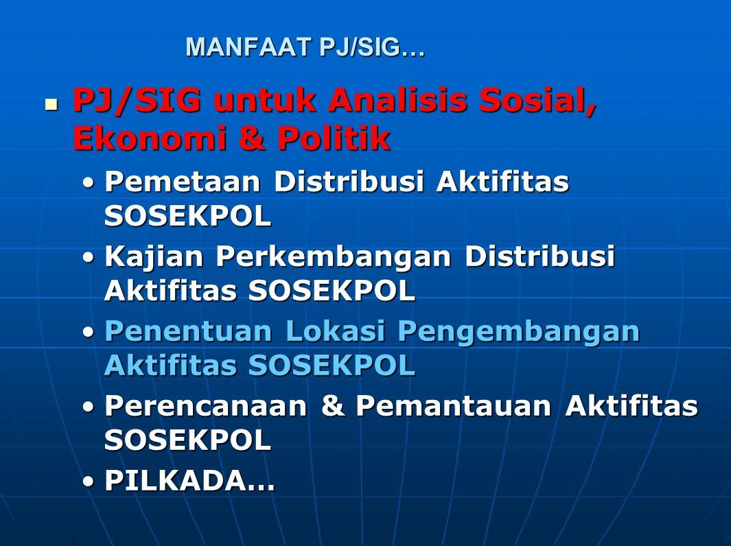 MANFAAT PJ/SIG… PJ/SIG untuk Analisis Sosial, Ekonomi & Politik PJ/SIG untuk Analisis Sosial, Ekonomi & Politik Pemetaan Distribusi Aktifitas SOSEKPOL