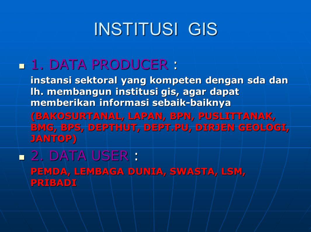 GIS INSTITUTIONAL DEVELOPMENT INTERNAL PARAMETERS INTERNAL PARAMETERS 1.