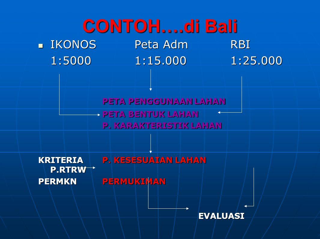 CONTOH….di Bali IKONOSPeta AdmRBI IKONOSPeta AdmRBI 1:50001:15.0001:25.000 PETA PENGGUNAAN LAHAN PETA BENTUK LAHAN P. KARAKTERISTIK LAHAN KRITERIAP. K