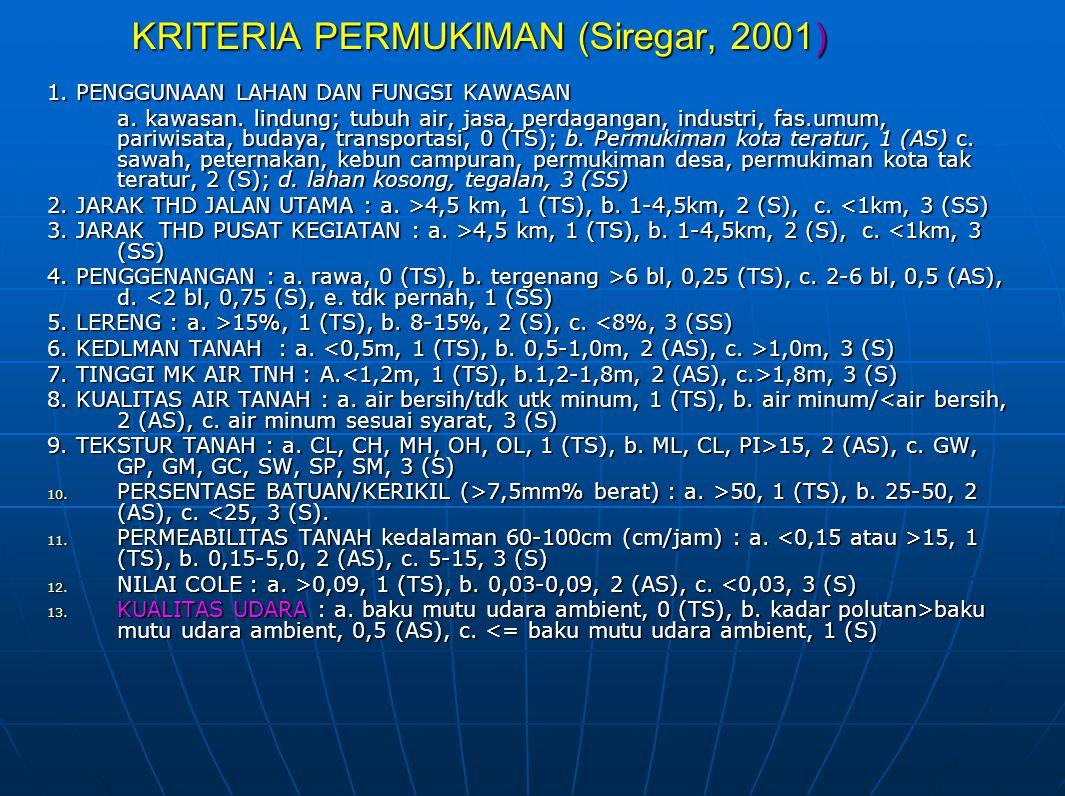 KRITERIA PERMUKIMAN (Siregar, 2001) 1. PENGGUNAAN LAHAN DAN FUNGSI KAWASAN a. kawasan. lindung; tubuh air, jasa, perdagangan, industri, fas.umum, pari
