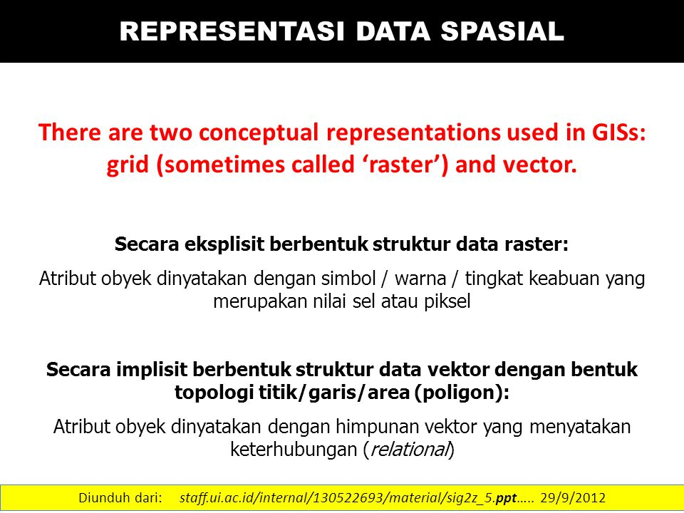 15 REPRESENTASI DATA SPASIAL There are two conceptual representations used in GISs: grid (sometimes called 'raster') and vector. Secara eksplisit berb