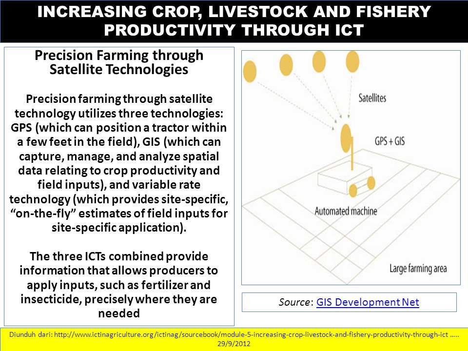 INCREASING CROP, LIVESTOCK AND FISHERY PRODUCTIVITY THROUGH ICT Precision Farming through Satellite Technologies Precision farming through satellite t