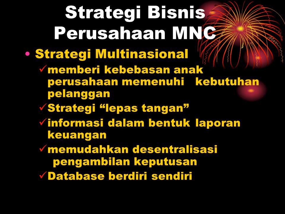 """Strategi Bisnis Perusahaan MNC Strategi Multinasional memberi kebebasan anak perusahaan memenuhi kebutuhan pelanggan Strategi """"lepas tangan"""" informasi"""