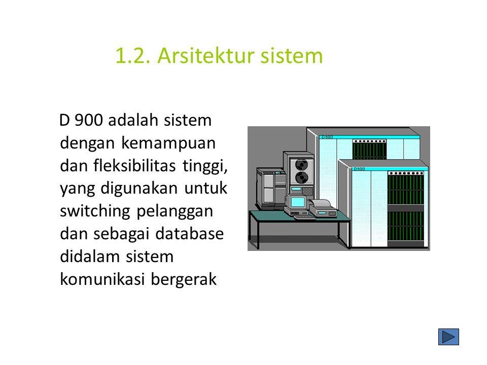 1.1. Tujuan Tujuan mempelajari sistem komunikasi bergerak D900 SIEMENS untuk dapat mengetahui 3 subsistem dalam sistem komunikasi bergerak untuk dapat