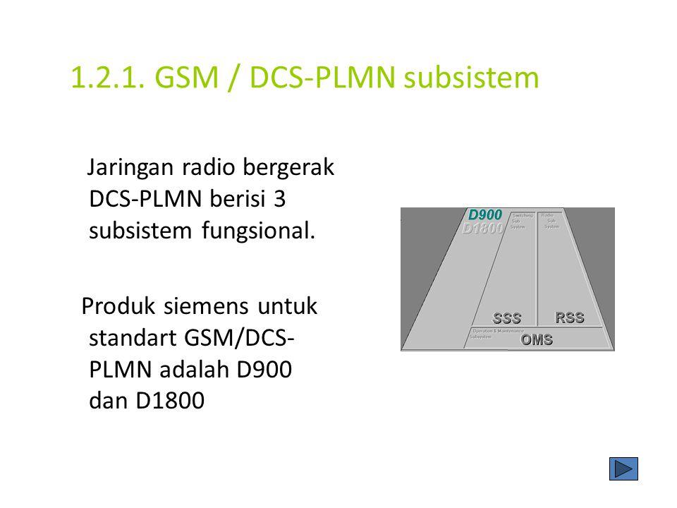 1.2. Arsitektur sistem D 900 adalah sistem dengan kemampuan dan fleksibilitas tinggi, yang digunakan untuk switching pelanggan dan sebagai database di