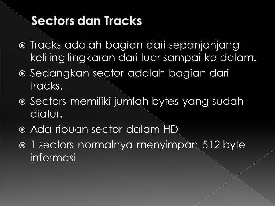  Tracks adalah bagian dari sepanjanjang keliling lingkaran dari luar sampai ke dalam.
