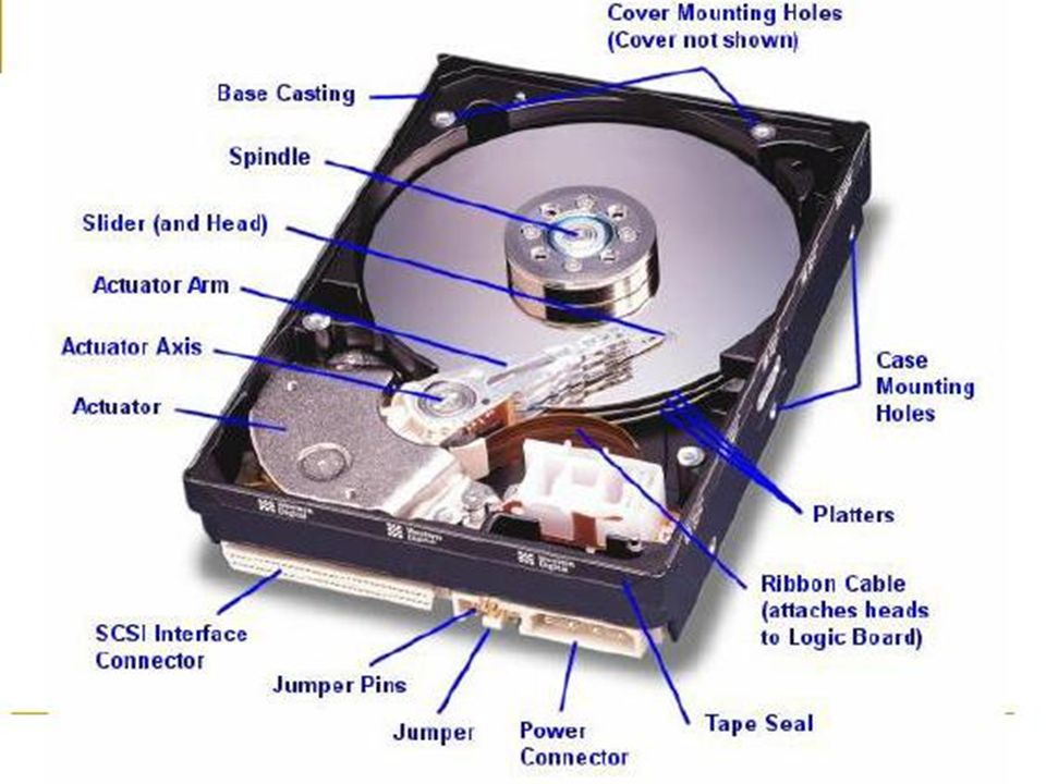  Harddisk pada awal perkembangannya didominasi oleh perusahaan raksasa yang menjadi standard komputer yaitu IBM.