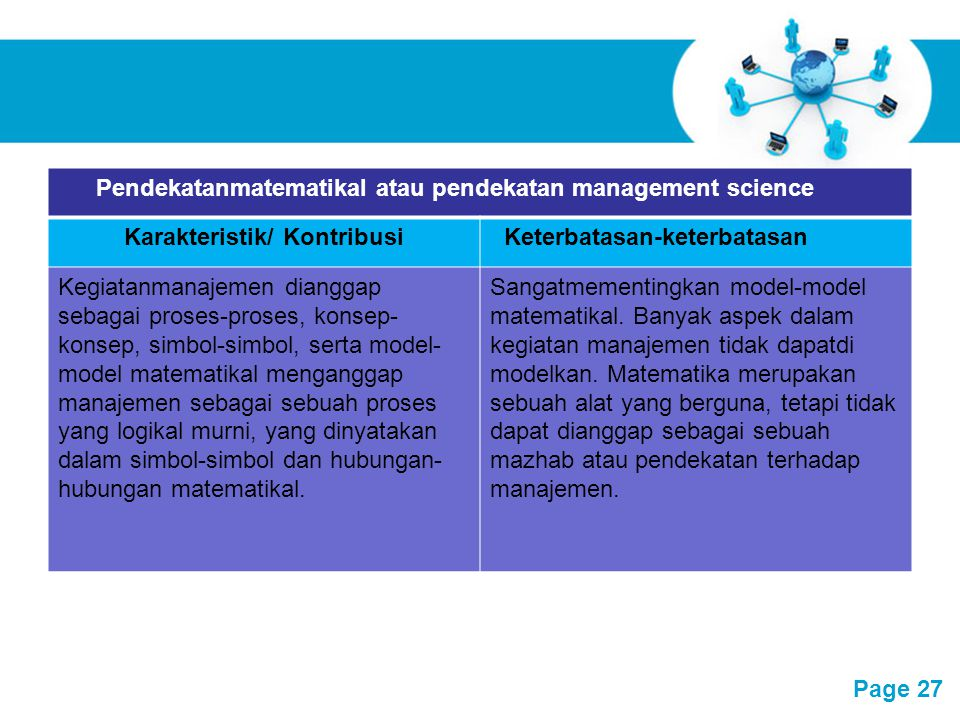 Free Powerpoint Templates Page 27 Pendekatanmatematikal atau pendekatan management science Karakteristik/ KontribusiKeterbatasan-keterbatasan Kegiatan