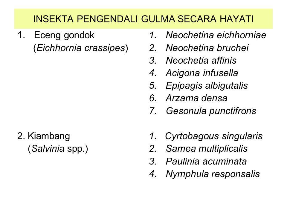 - Fimbristylis miliacea dan Cyperus halpan sama-sama terdapat pada tanah yg berbeda sifat fisik dan pH.