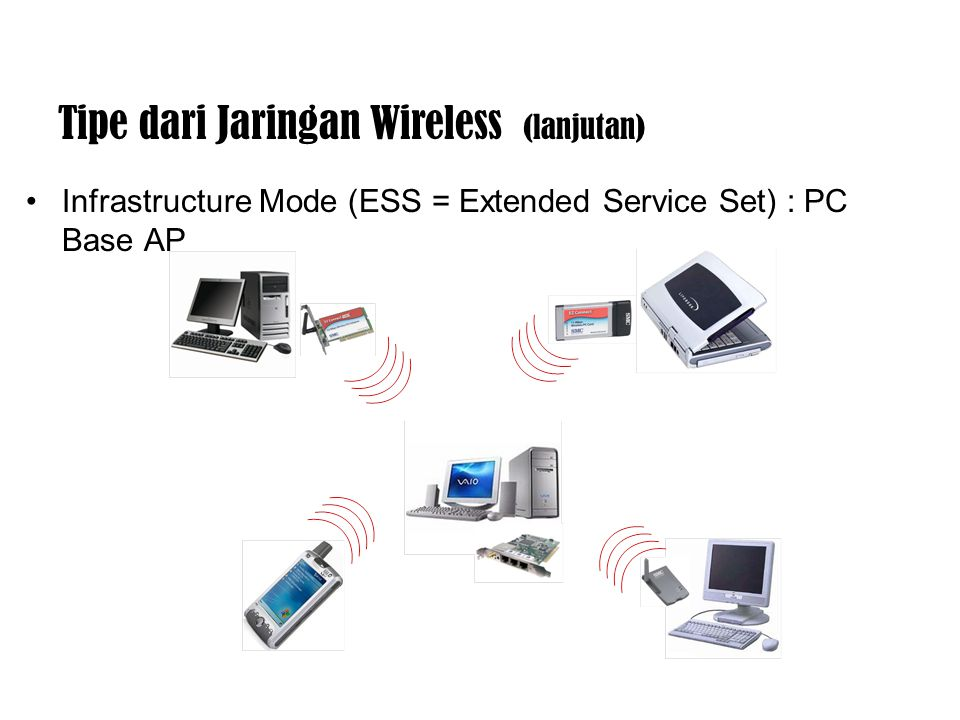 Infrastructure Mode (ESS = Extended Service Set) : PC Base AP Tipe dari Jaringan Wireless (lanjutan)