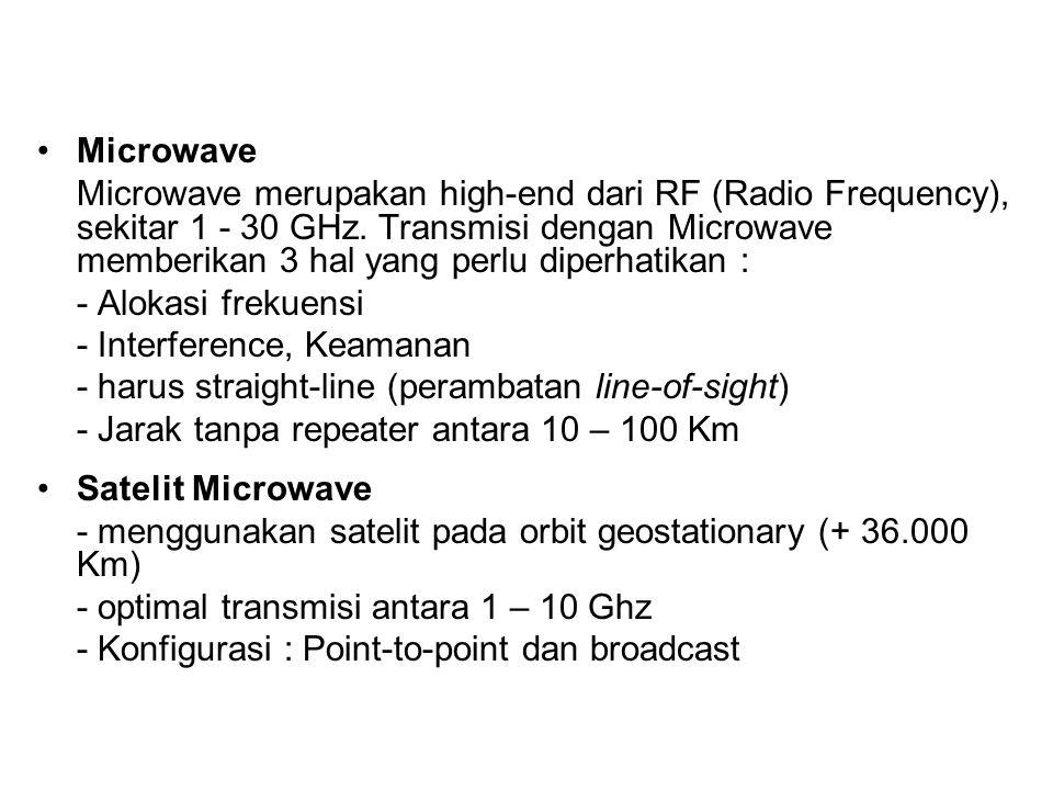 Microwave Microwave merupakan high-end dari RF (Radio Frequency), sekitar 1 - 30 GHz. Transmisi dengan Microwave memberikan 3 hal yang perlu diperhati