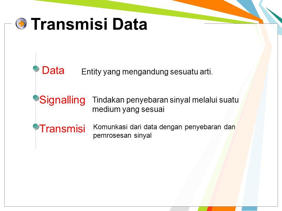 Transmisi Data Data Signalling Transmisi Entity yang mengandung sesuatu arti. Tindakan penyebaran sinyal melalui suatu medium yang sesuai Komunkasi da