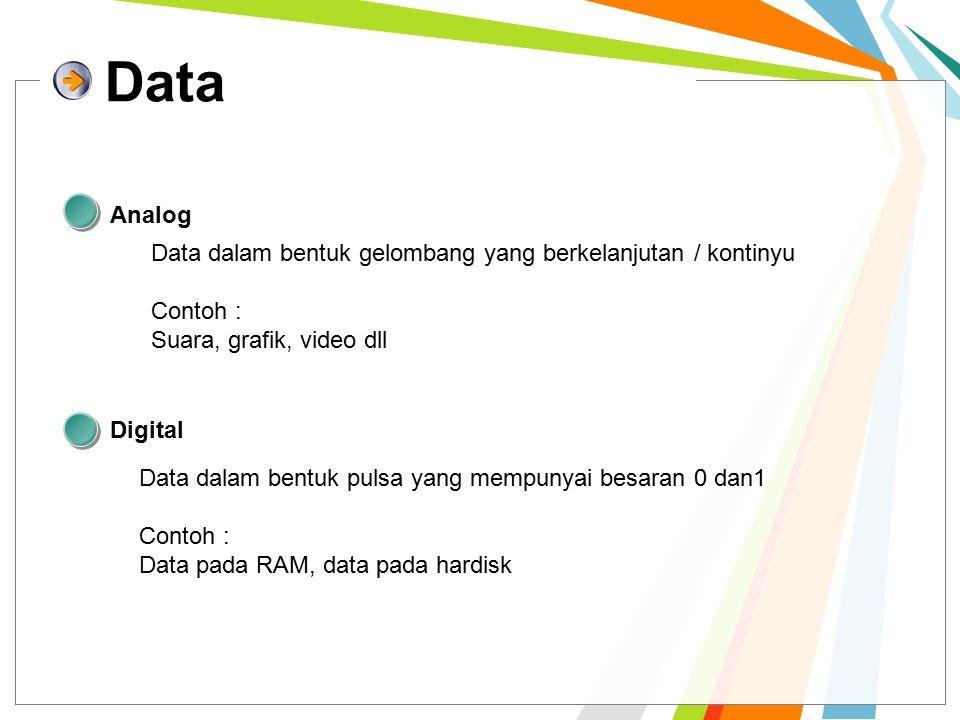 Data Analog Digital Data dalam bentuk gelombang yang berkelanjutan / kontinyu Contoh : Suara, grafik, video dll Data dalam bentuk pulsa yang mempunyai besaran 0 dan1 Contoh : Data pada RAM, data pada hardisk