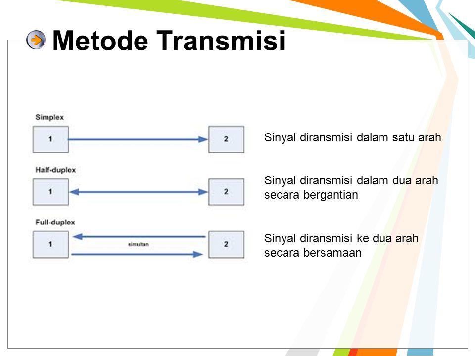 Metode Transmisi Sinyal diransmisi dalam satu arah Sinyal diransmisi dalam dua arah secara bergantian Sinyal diransmisi ke dua arah secara bersamaan