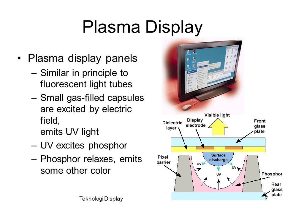 Teknologi Display7 Plasma Display Plasma display panels –Similar in principle to fluorescent light tubes –Small gas-filled capsules are excited by electric field, emits UV light –UV excites phosphor –Phosphor relaxes, emits some other color