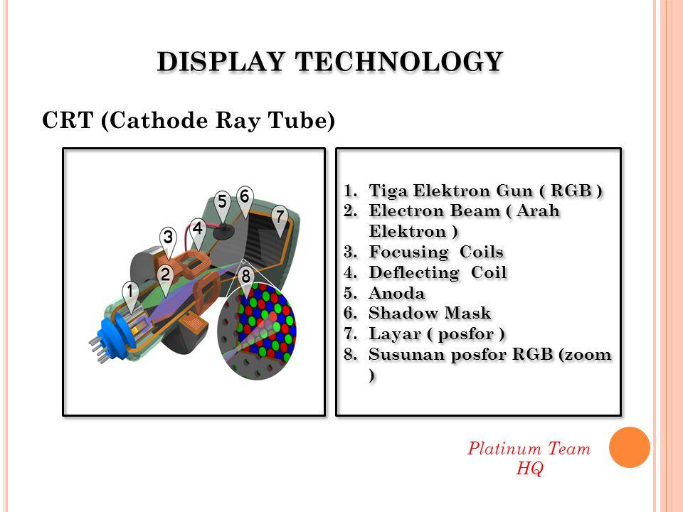 DISPLAY TECHNOLOGY CRT (Cathode Ray Tube) 1.Tiga Elektron Gun ( RGB ) 2.Electron Beam ( Arah Elektron ) 3.Focusing Coils 4.Deflecting Coil 5.Anoda 6.S