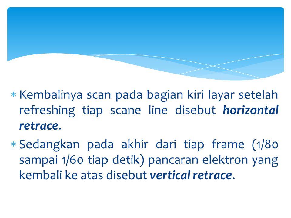  Kembalinya scan pada bagian kiri layar setelah refreshing tiap scane line disebut horizontal retrace.  Sedangkan pada akhir dari tiap frame (1/80 s