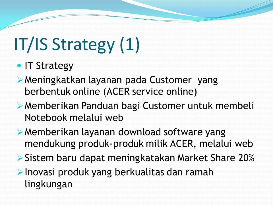 IT/IS Strategy (1) IT Strategy  Meningkatkan layanan pada Customer yang berbentuk online (ACER service online)  Memberikan Panduan bagi Customer unt