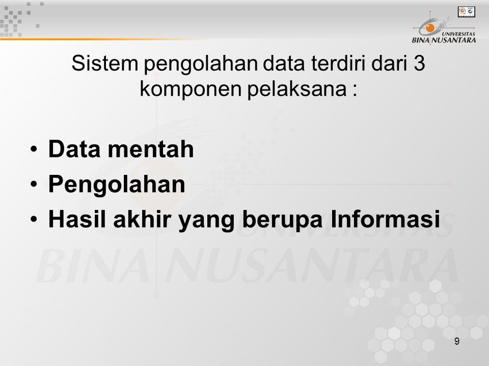 9 Sistem pengolahan data terdiri dari 3 komponen pelaksana : Data mentah Pengolahan Hasil akhir yang berupa Informasi