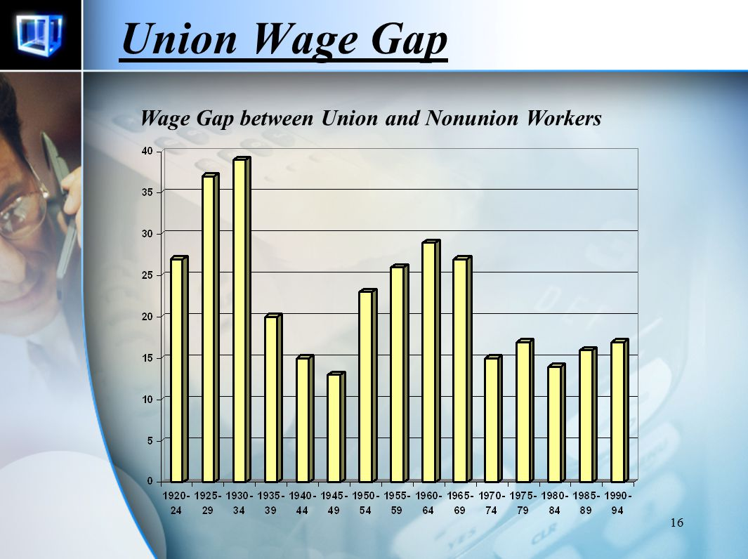 15 Union Wage Effect Upah nonunion worker : Upah union worker : Union wage gain = N= jumlah pekerja, maka : Union wage gain = Union wage gain sulit di