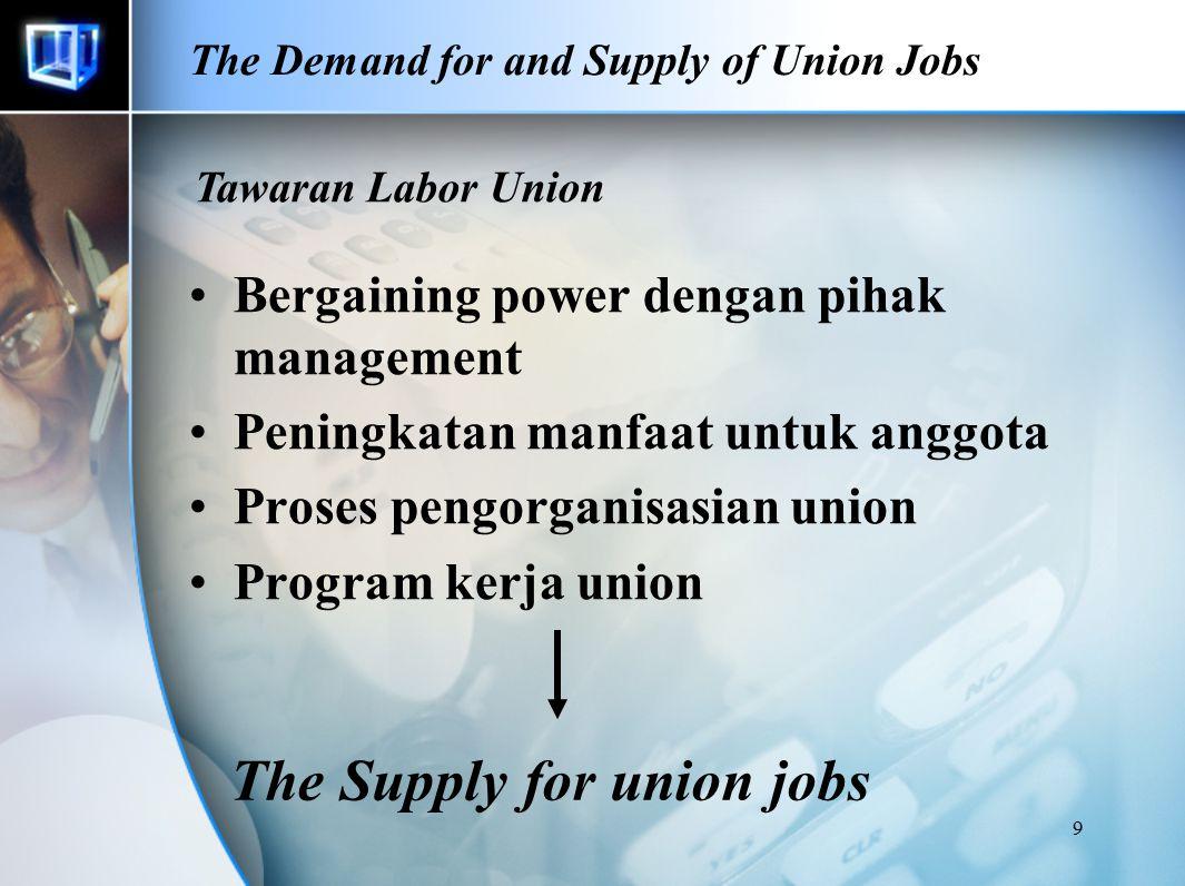 9 The Demand for and Supply of Union Jobs Bergaining power dengan pihak management Peningkatan manfaat untuk anggota Proses pengorganisasian union Program kerja union Tawaran Labor Union The Supply for union jobs