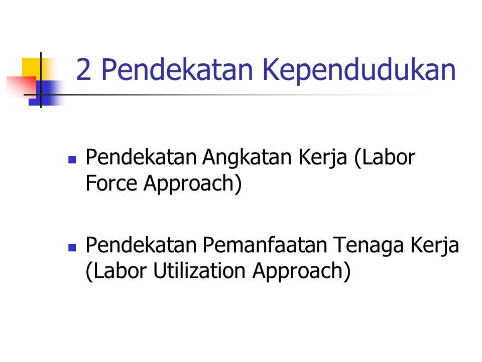 Pendekatan Angkatan Kerja (Labor Force Approach) Penduduk A.Tenaga Kerja (Manpower) > 15 Thn 1.