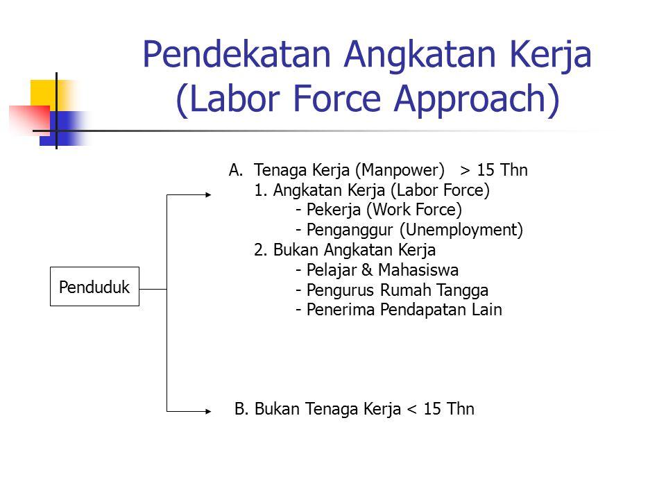 Pendekatan Pemanfaatan Tenaga Kerja (Labor Utilization Approach) Penduduk Setengah Menganggur Bekerja Penuh Kentara Tdk Kentara Produktivitas Rendah Penghasilan Rendah