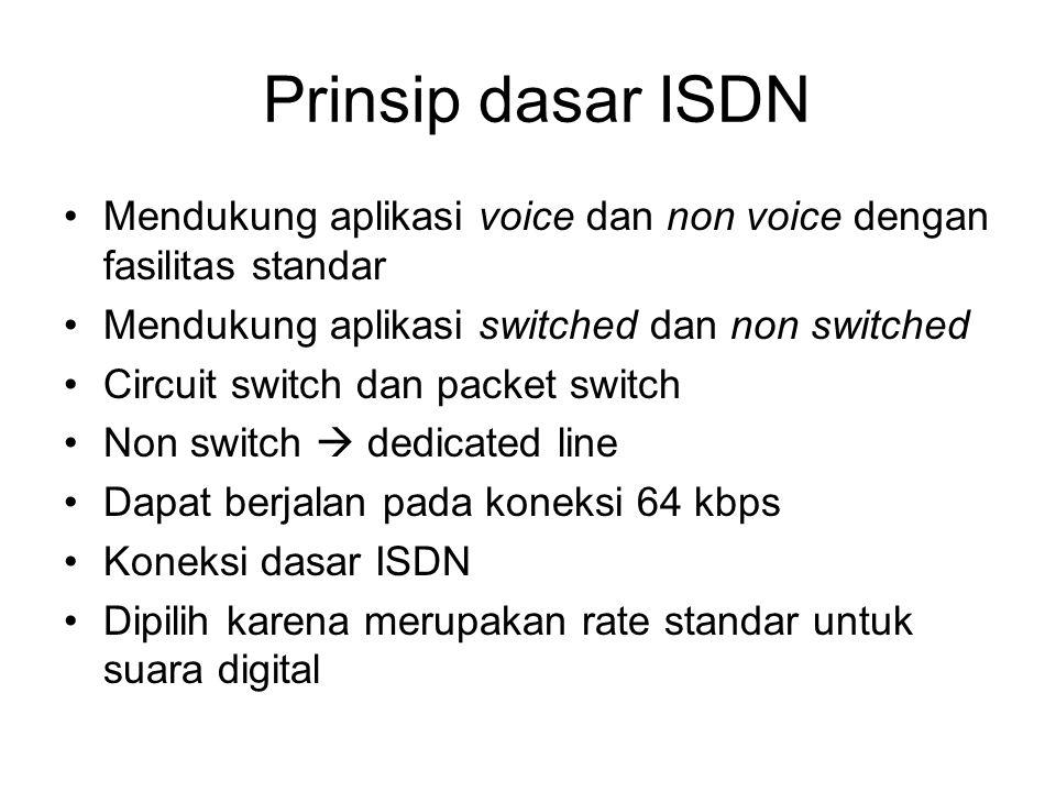 Prinsip dasar ISDN Mendukung aplikasi voice dan non voice dengan fasilitas standar Mendukung aplikasi switched dan non switched Circuit switch dan packet switch Non switch  dedicated line Dapat berjalan pada koneksi 64 kbps Koneksi dasar ISDN Dipilih karena merupakan rate standar untuk suara digital