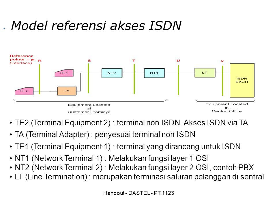 Handout - DASTEL - PT.1123 Model referensi akses ISDN TE2 (Terminal Equipment 2) : terminal non ISDN. Akses ISDN via TA TA (Terminal Adapter) : penyes