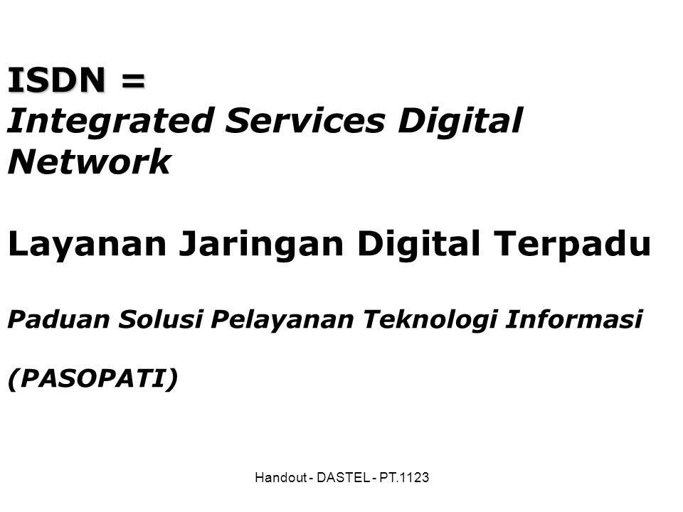 Handout - DASTEL - PT.1123 ISDN = ISDN = Integrated Services Digital Network Layanan Jaringan Digital Terpadu Paduan Solusi Pelayanan Teknologi Inform