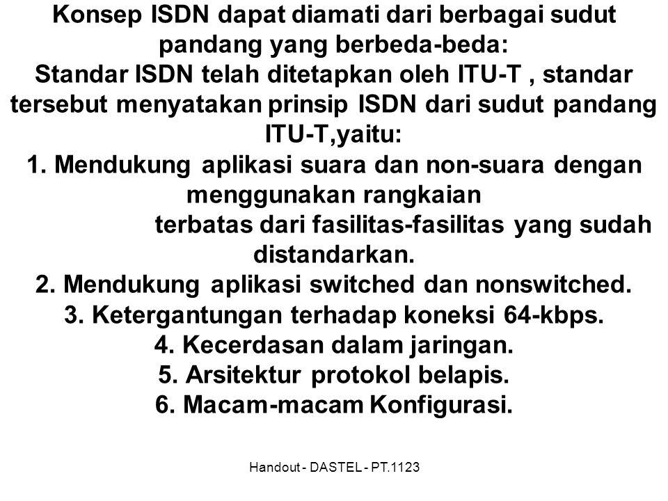 Handout - DASTEL - PT.1123 TINJAUAN ISDN TINJAUAN ISDN Konsep ISDN dapat diamati dari berbagai sudut pandang yang berbeda-beda: Standar ISDN telah dit