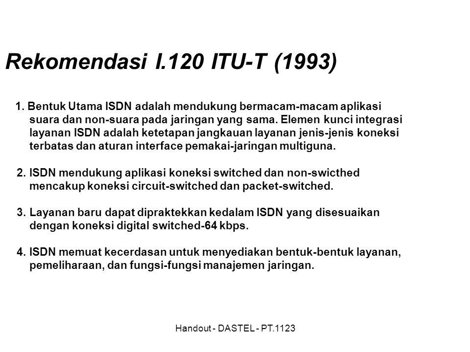 Handout - DASTEL - PT.1123 Rekomendasi I.120 ITU-T (1993) 1. Bentuk Utama ISDN adalah mendukung bermacam-macam aplikasi suara dan non-suara pada jari