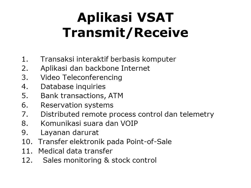 Aplikasi VSAT Transmit/Receive 1. Transaksi interaktif berbasis komputer 2. Aplikasi dan backbone Internet 3. Video Teleconferencing 4. Database inqui
