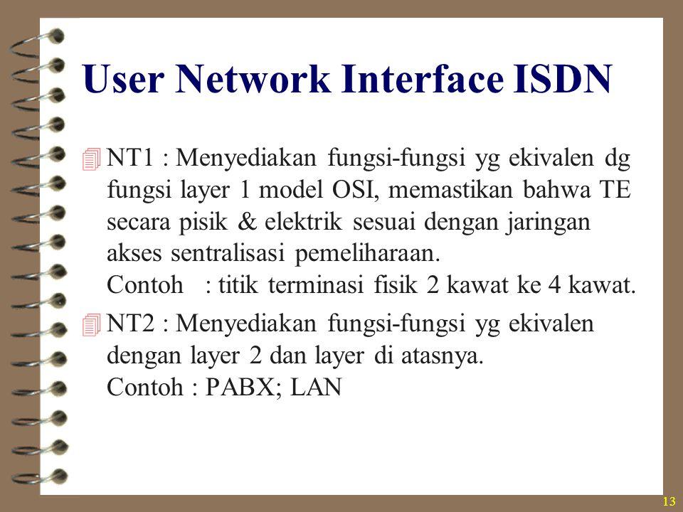 13 User Network Interface ISDN  NT1 : Menyediakan fungsi-fungsi yg ekivalen dg fungsi layer 1 model OSI, memastikan bahwa TE secara pisik & elektrik