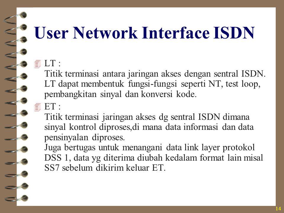 14 User Network Interface ISDN  LT : Titik terminasi antara jaringan akses dengan sentral ISDN. LT dapat membentuk fungsi-fungsi seperti NT, test loo