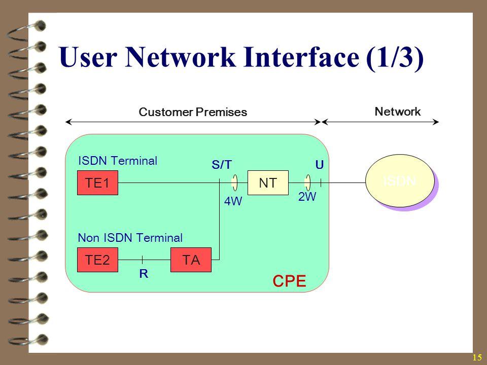 15 User Network Interface (1/3) CPE ISDN NTTE1 TE2TA ISDN Terminal Non ISDN Terminal S/TU R 4W 2W Customer Premises Network