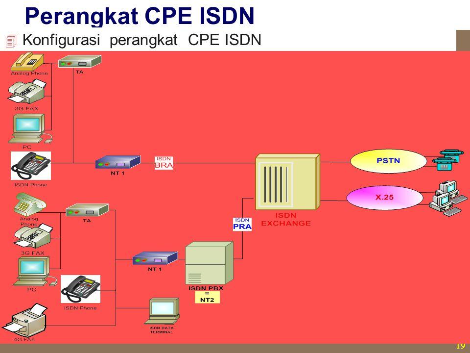 19 Perangkat CPE ISDN  Konfigurasi perangkat CPE ISDN