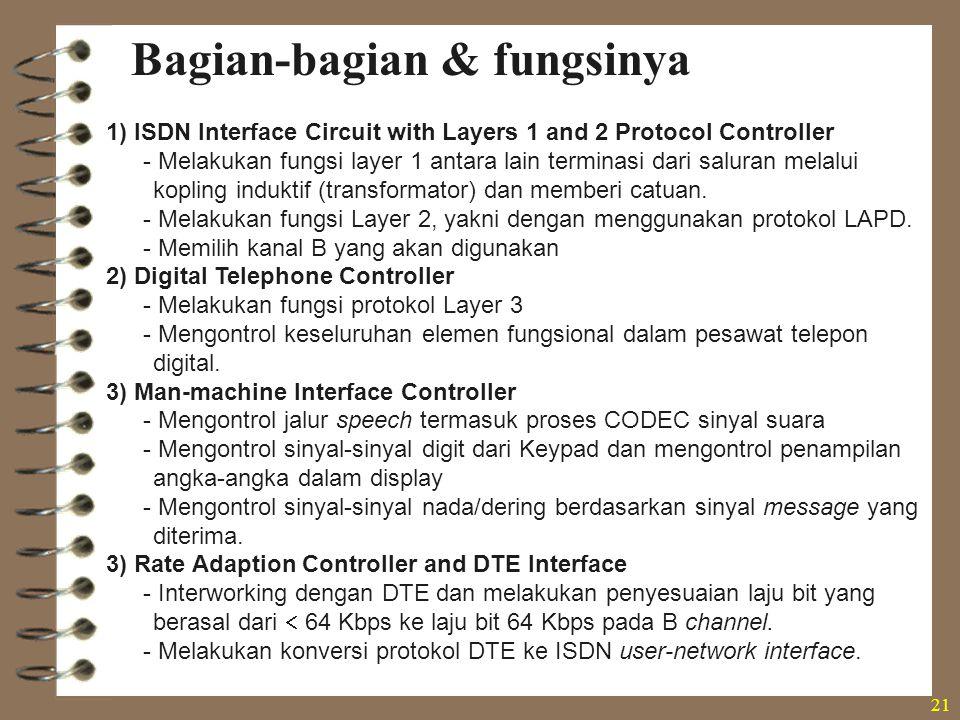 21 Bagian-bagian & fungsinya 1) ISDN Interface Circuit with Layers 1 and 2 Protocol Controller - Melakukan fungsi layer 1 antara lain terminasi dari s