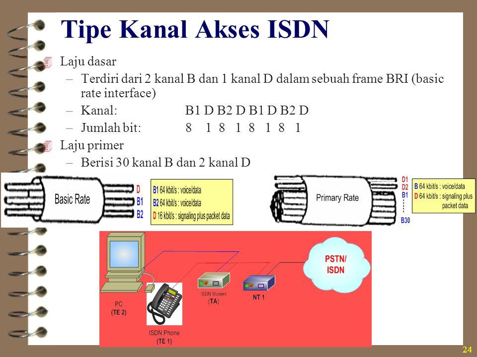 24 Tipe Kanal Akses ISDN  Laju dasar –Terdiri dari 2 kanal B dan 1 kanal D dalam sebuah frame BRI (basic rate interface) –Kanal: B1 D B2 D B1 D B2 D