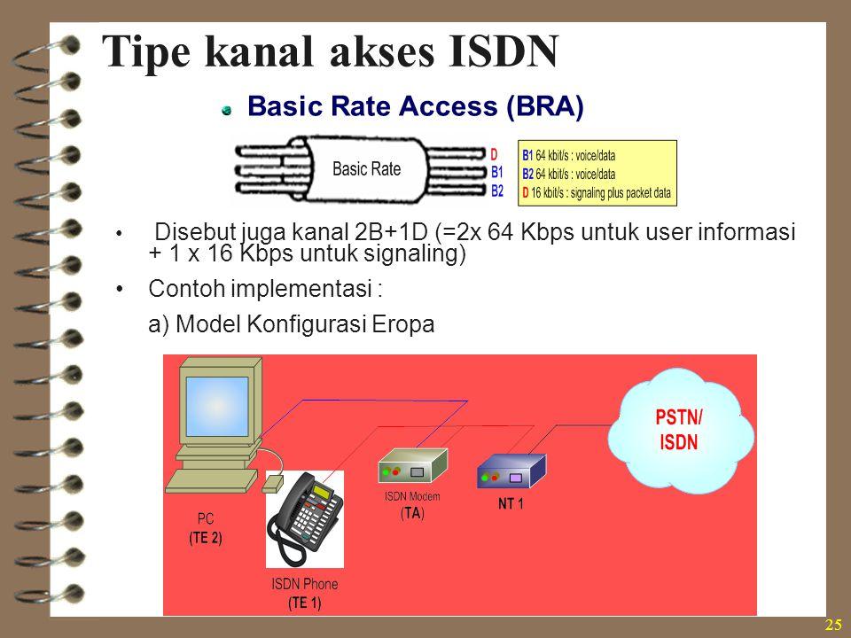 25 Tipe kanal akses ISDN Disebut juga kanal 2B+1D (=2x 64 Kbps untuk user informasi + 1 x 16 Kbps untuk signaling) Contoh implementasi : a) Model Konf