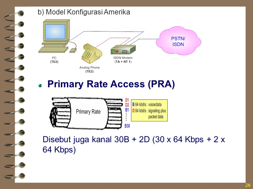 26 b) Model Konfigurasi Amerika Primary Rate Access (PRA) Disebut juga kanal 30B + 2D (30 x 64 Kbps + 2 x 64 Kbps)