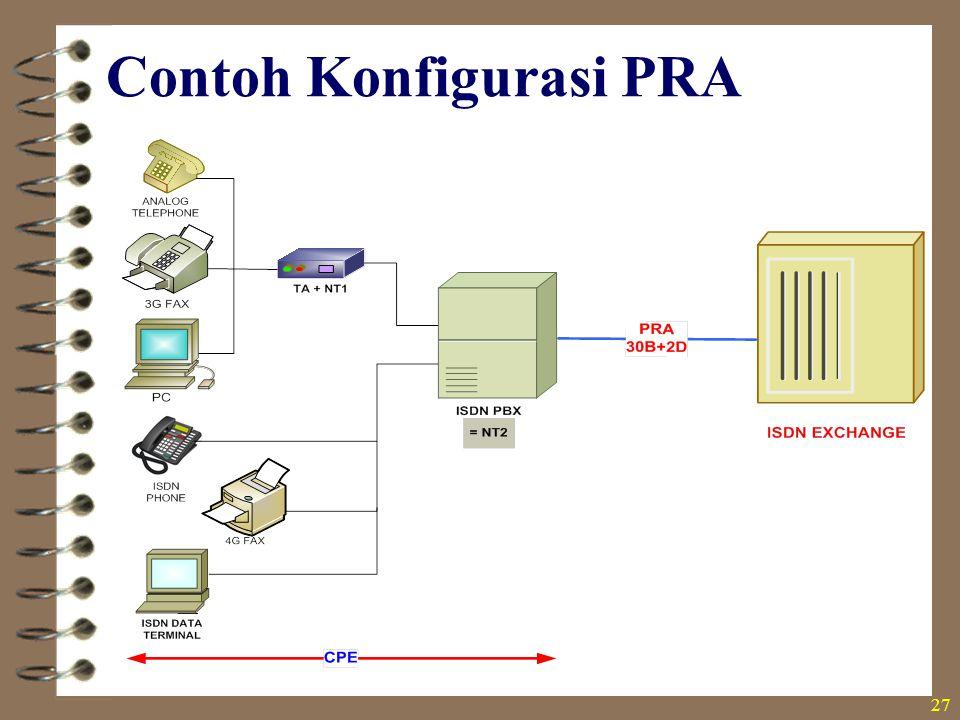 27 Contoh Konfigurasi PRA