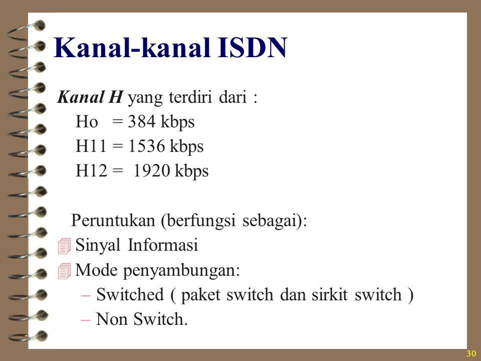 30 Kanal-kanal ISDN Kanal H yang terdiri dari : Ho = 384 kbps H11 = 1536 kbps H12 = 1920 kbps Peruntukan (berfungsi sebagai):  Sinyal Informasi  Mod