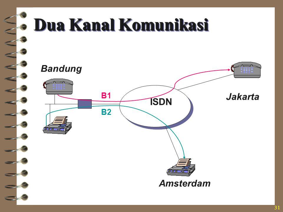 31 Dua Kanal Komunikasi ISDN Bandung Jakarta Amsterdam B1 B2